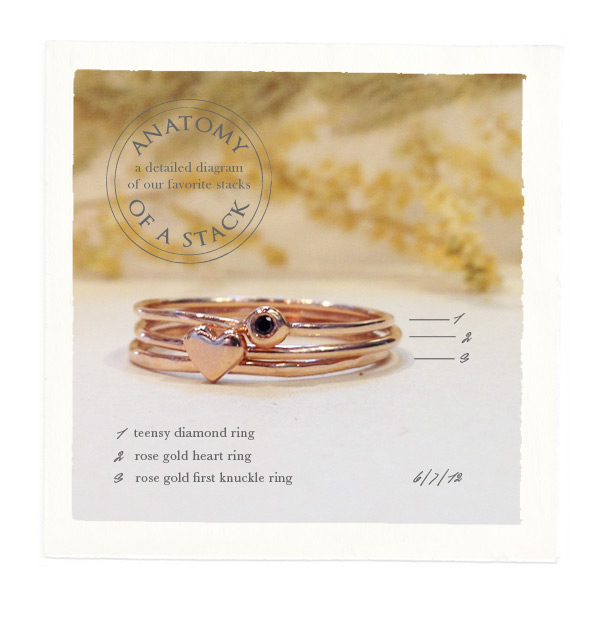 Anatomy of a Stack: Rose Gold is for Romantics