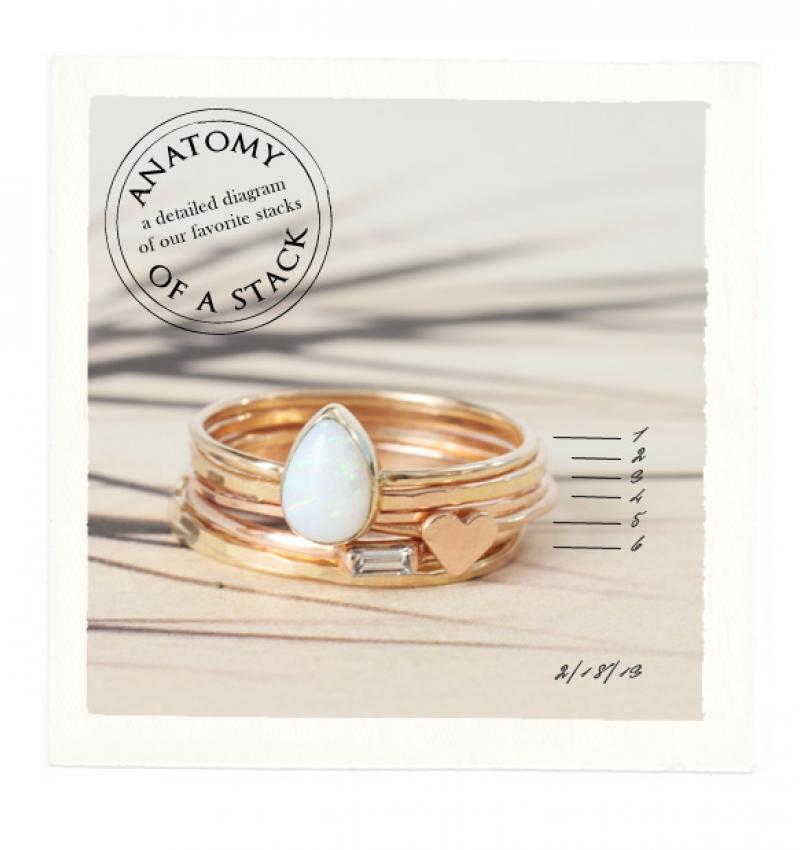Anatomy of a Stack: Iridescent Treasures
